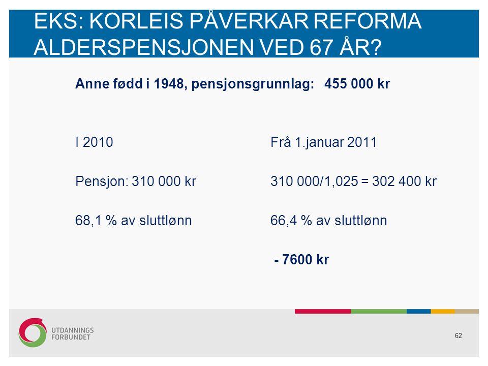 62 EKS: KORLEIS PÅVERKAR REFORMA ALDERSPENSJONEN VED 67 ÅR.