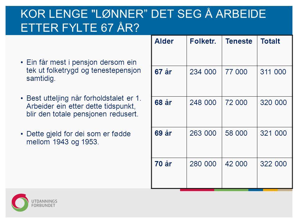 KOR LENGE LØNNER DET SEG Å ARBEIDE ETTER FYLTE 67 ÅR.