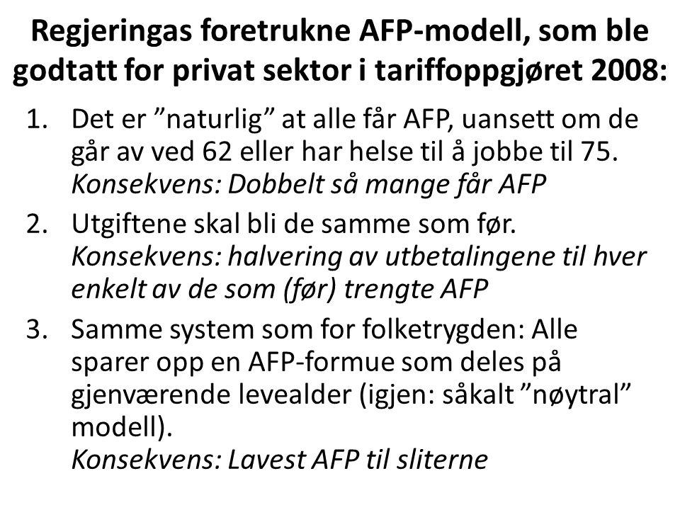 Regjeringas foretrukne AFP-modell, som ble godtatt for privat sektor i tariffoppgjøret 2008: 1.Det er naturlig at alle får AFP, uansett om de går av ved 62 eller har helse til å jobbe til 75.