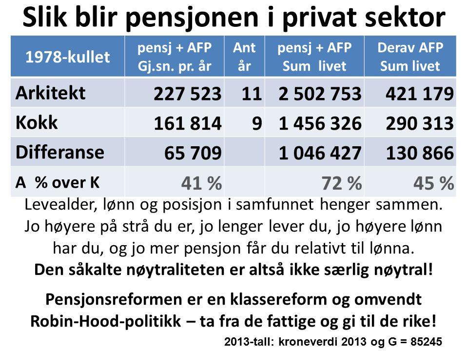 Slik blir pensjonen i privat sektor 1978-kullet pensj + AFP Gj.sn.