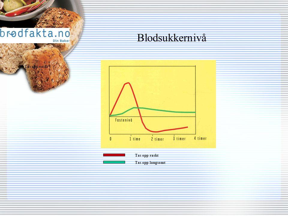 Hva er mat? MAT Protein Fett Karbohydrat Vitaminer Mineraler Vann