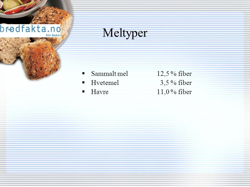 Meltyper  Sammalt mel12,5 % fiber  Hvetemel 3,5 % fiber  Havre11,0 % fiber
