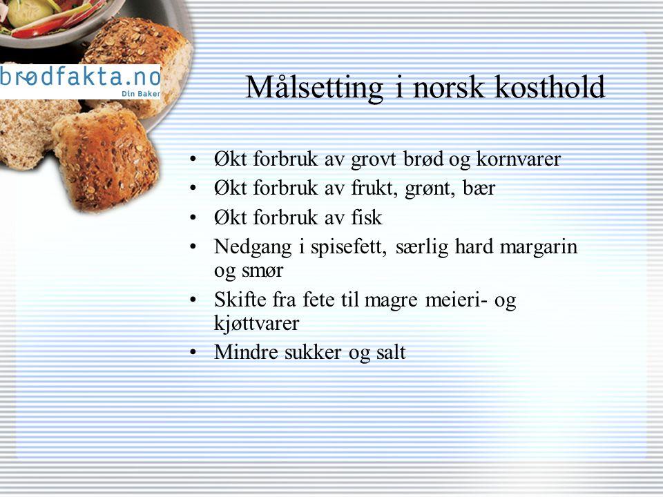 Målsetting i norsk kosthold Økt forbruk av grovt brød og kornvarer Økt forbruk av frukt, grønt, bær Økt forbruk av fisk Nedgang i spisefett, særlig hard margarin og smør Skifte fra fete til magre meieri- og kjøttvarer Mindre sukker og salt