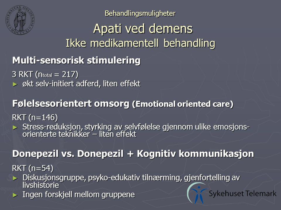 Behandlingsmuligheter Apati ved demens Ikke medikamentell behandling Multi-sensorisk stimulering 3 RKT (n total = 217) ► økt selv-initiert adferd, liten effekt Følelsesorientert omsorg (Emotional oriented care) RKT (n=146) ► Stress-reduksjon, styrking av selvfølelse gjennom ulike emosjons- orienterte teknikker – liten effekt Donepezil vs.