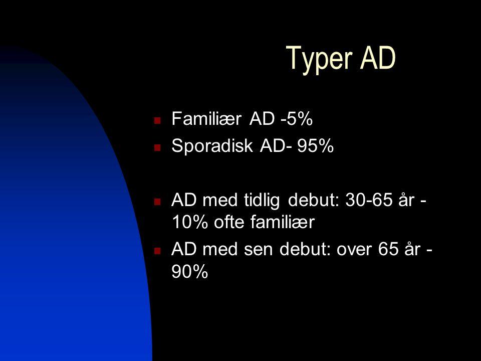 Typer AD Familiær AD -5% Sporadisk AD- 95% AD med tidlig debut: 30-65 år - 10% ofte familiær AD med sen debut: over 65 år - 90%