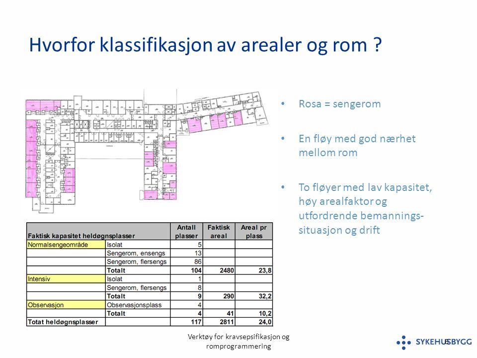 Hvorfor klassifikasjon av arealer og rom .