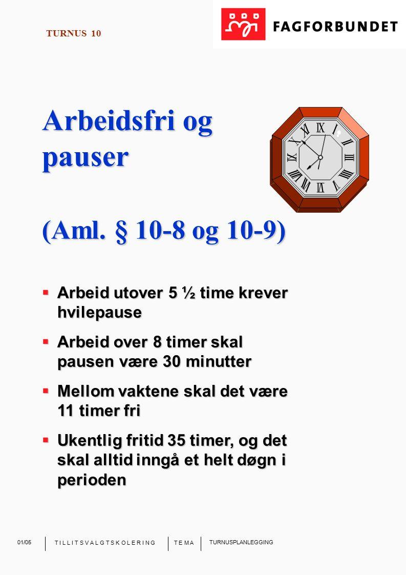 T E M A 01/05TURNUSPLANLEGGING T I L L I T S V A L G T S K O L E R I N G Arbeidsfri og pauser (Aml. § 10-8 og 10-9)  Arbeid utover 5 ½ time krever hv