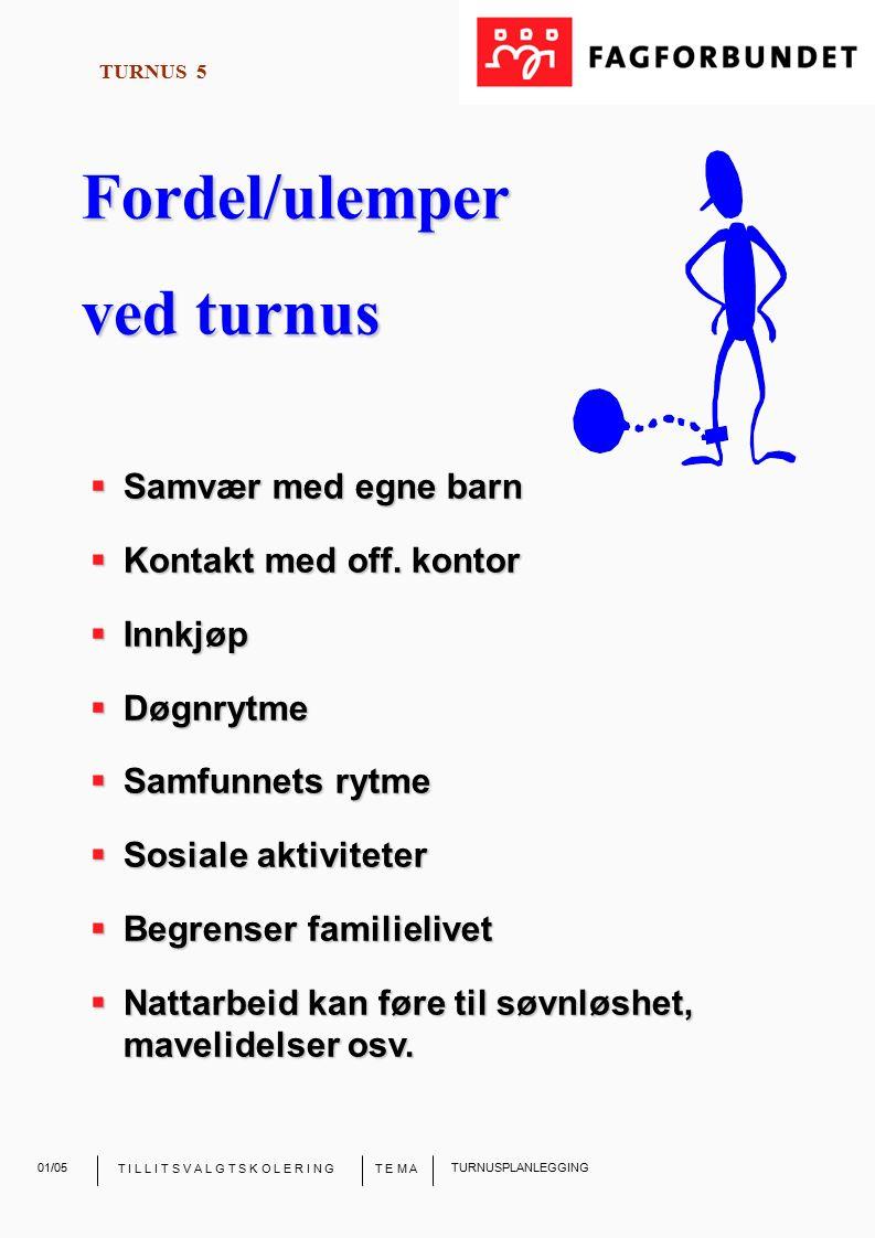T E M A 01/05TURNUSPLANLEGGING T I L L I T S V A L G T S K O L E R I N G Fordel/ulemper ved turnus  Samvær med egne barn  Kontakt med off.