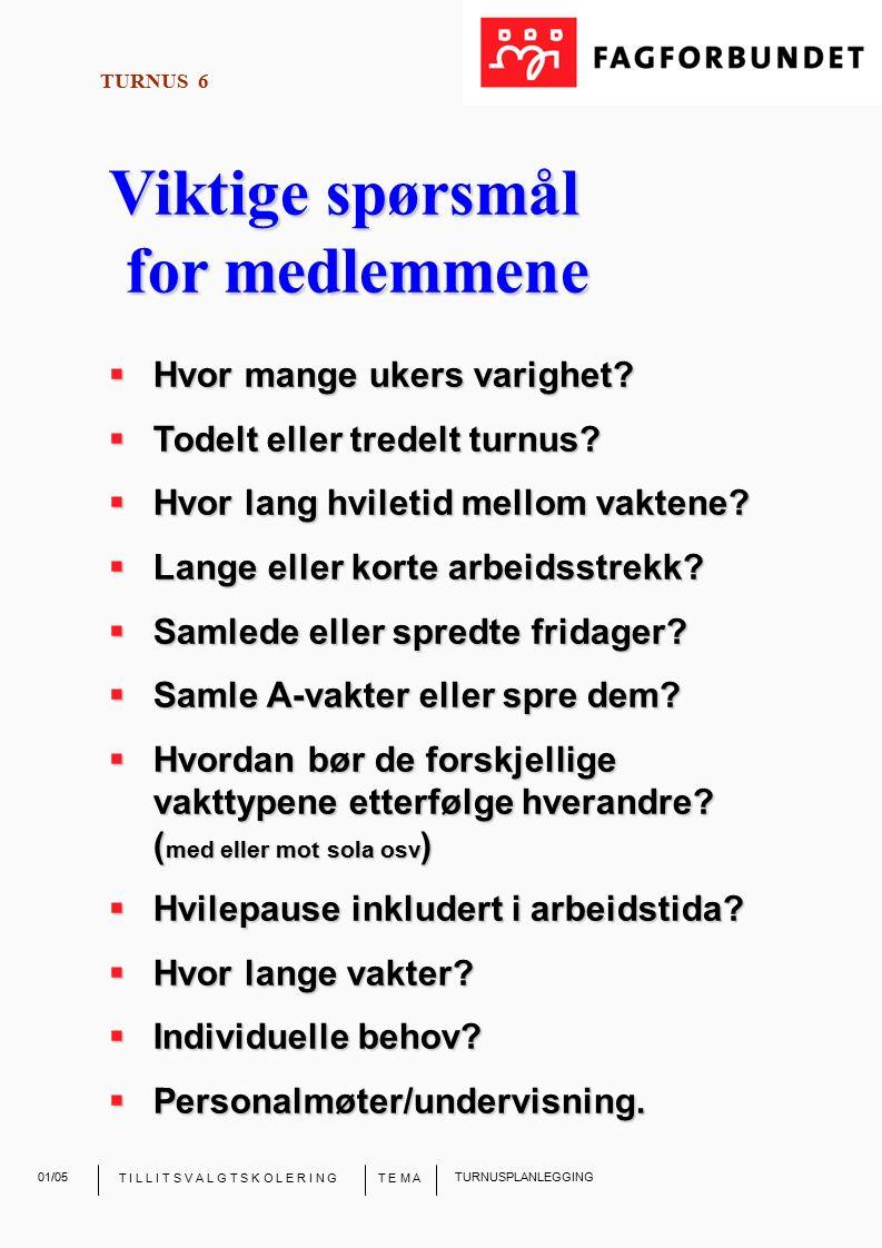 T E M A 01/05TURNUSPLANLEGGING T I L L I T S V A L G T S K O L E R I N G Viktige spørsmål for medlemmene for medlemmene  Hvor mange ukers varighet.