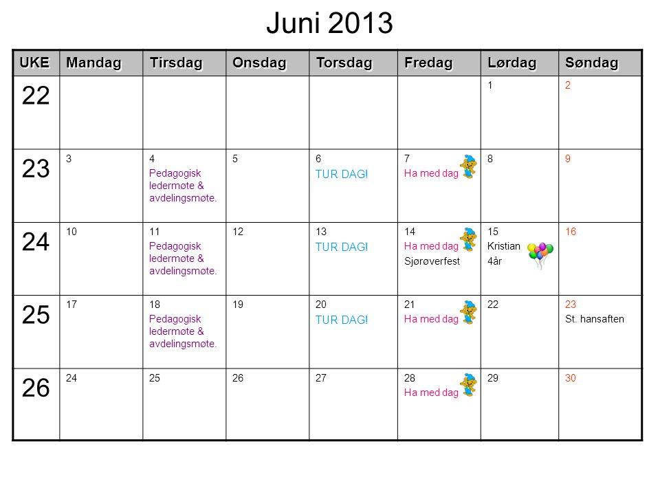 Juni 2013UKEMandagTirsdagOnsdagTorsdagFredagLørdagSøndag 22 12 23 34 Pedagogisk ledermøte & avdelingsmøte. 56 TUR DAG! 7 Ha med dag 89 24 1011 Pedagog