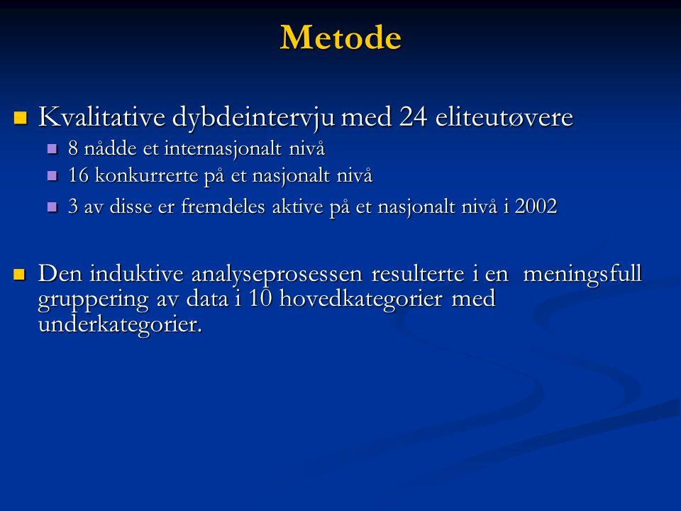 Metode Kvalitative dybdeintervju med 24 eliteutøvere Kvalitative dybdeintervju med 24 eliteutøvere 8 nådde et internasjonalt nivå 8 nådde et internasj