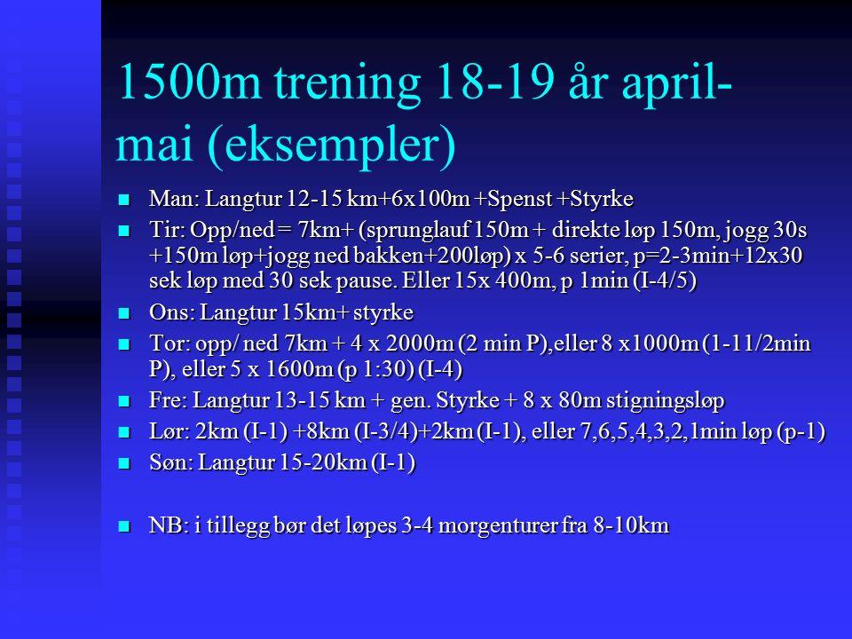 1500m trening 18-19 år april- mai (eksempler) Man: Langtur 12-15 km+6x100m +Spenst +Styrke Man: Langtur 12-15 km+6x100m +Spenst +Styrke Tir: Opp/ned = 7km+ (sprunglauf 150m + direkte løp 150m, jogg 30s +150m løp+jogg ned bakken+200løp) x 5-6 serier, p=2-3min+12x30 sek løp med 30 sek pause.