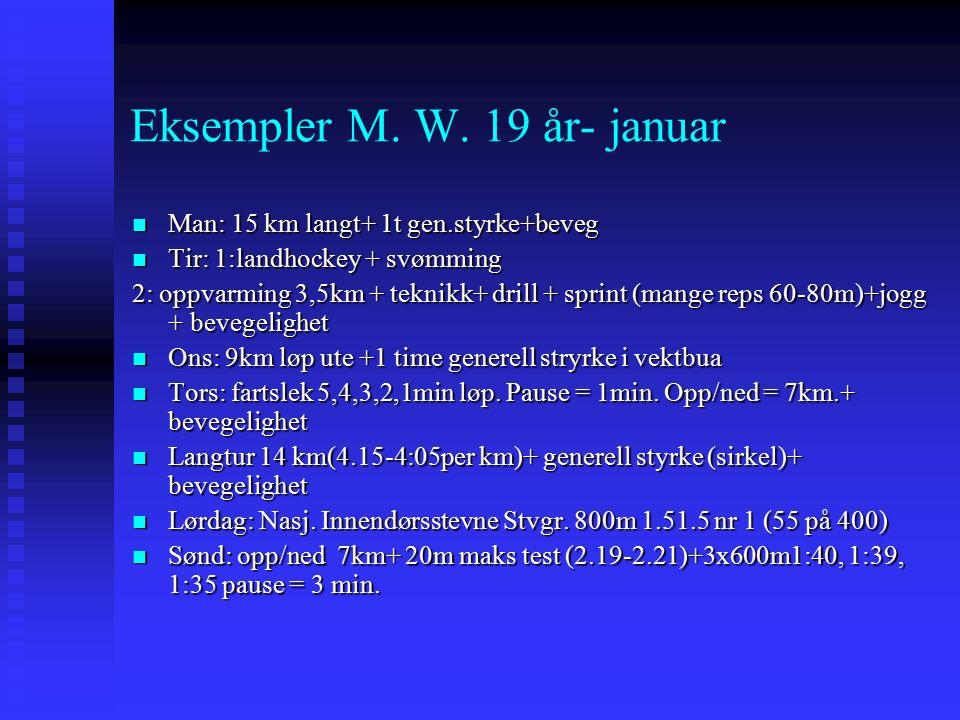Eksempler M. W.
