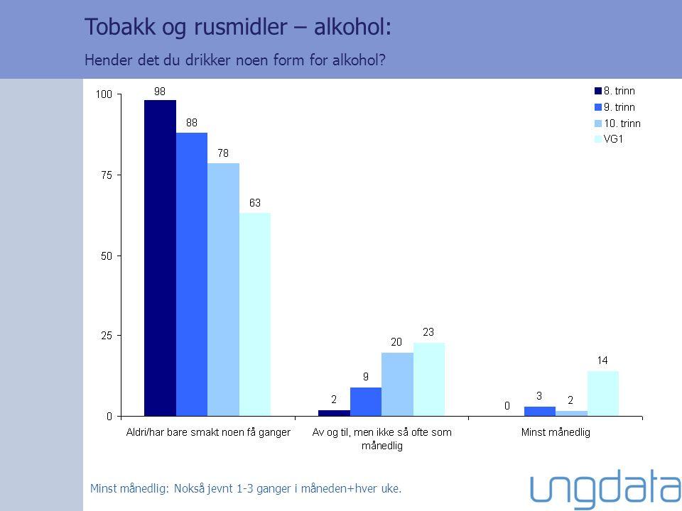 Tobakk og rusmidler – alkohol: Hender det du drikker noen form for alkohol.