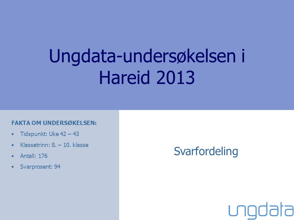 Ungdata-undersøkelsen i Hareid 2013 Svarfordeling FAKTA OM UNDERSØKELSEN: Tidspunkt: Uke 42 – 43 Klassetrinn: 8. – 10. klasse Antall: 176 Svarprosent: