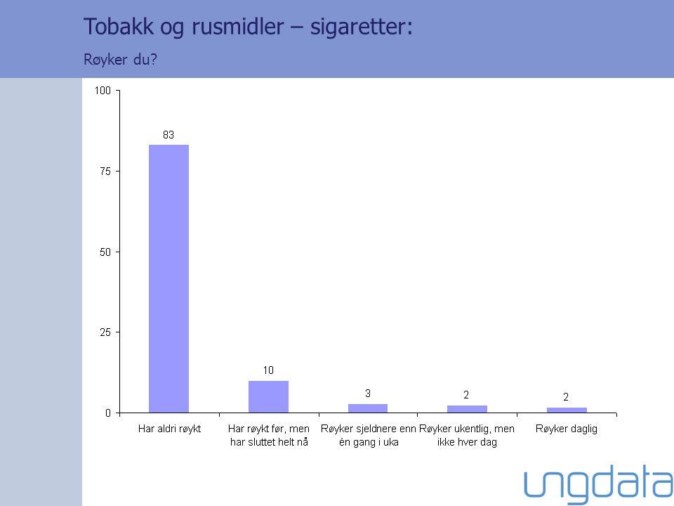 Tobakk og rusmidler – sigaretter: Røyker du?