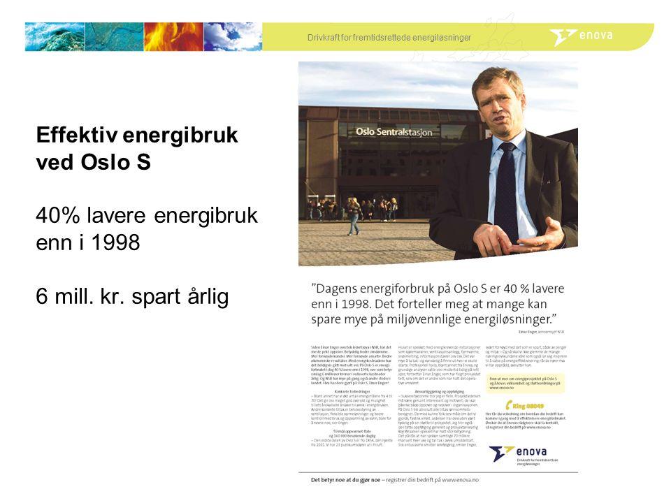 Drivkraft for fremtidsrettede energiløsninger Effektiv energibruk ved Oslo S 40% lavere energibruk enn i 1998 6 mill.