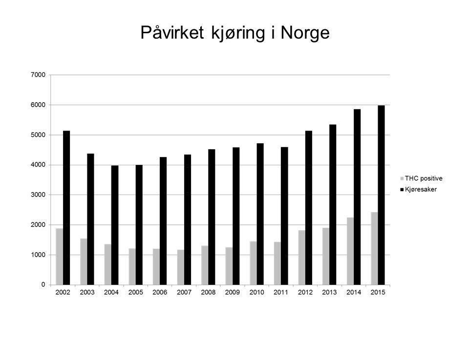 Påvirket kjøring i Norge