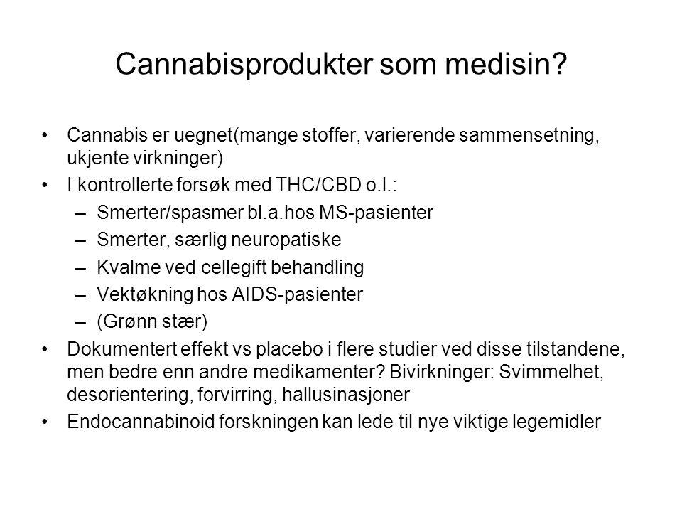 Cannabisprodukter som medisin.