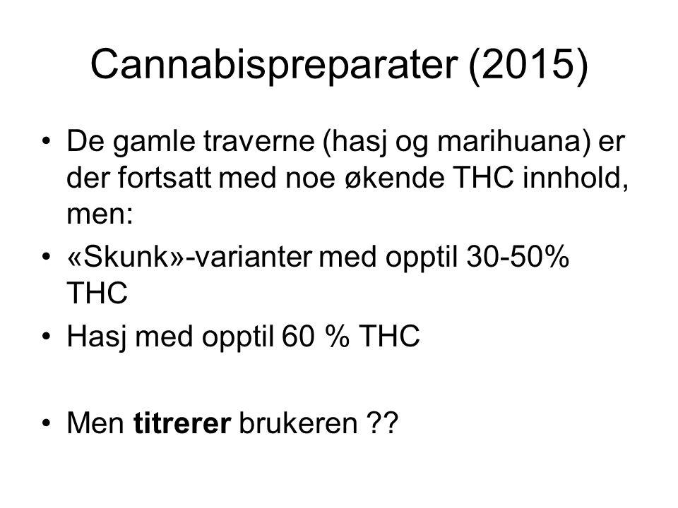 Cannabispreparater (2015) De gamle traverne (hasj og marihuana) er der fortsatt med noe økende THC innhold, men: «Skunk»-varianter med opptil 30-50% THC Hasj med opptil 60 % THC Men titrerer brukeren