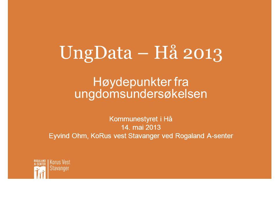 UngData – Hå 2013 Høydepunkter fra ungdomsundersøkelsen Kommunestyret i Hå 14.