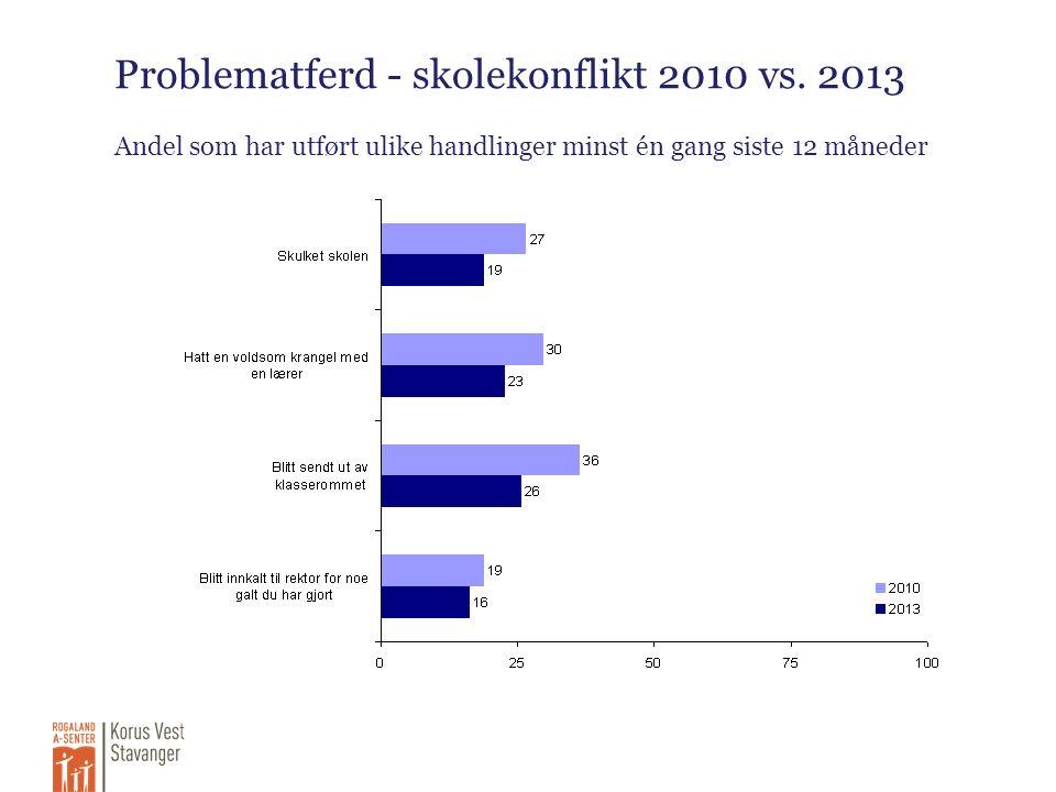 Problematferd - skolekonflikt 2010 vs.