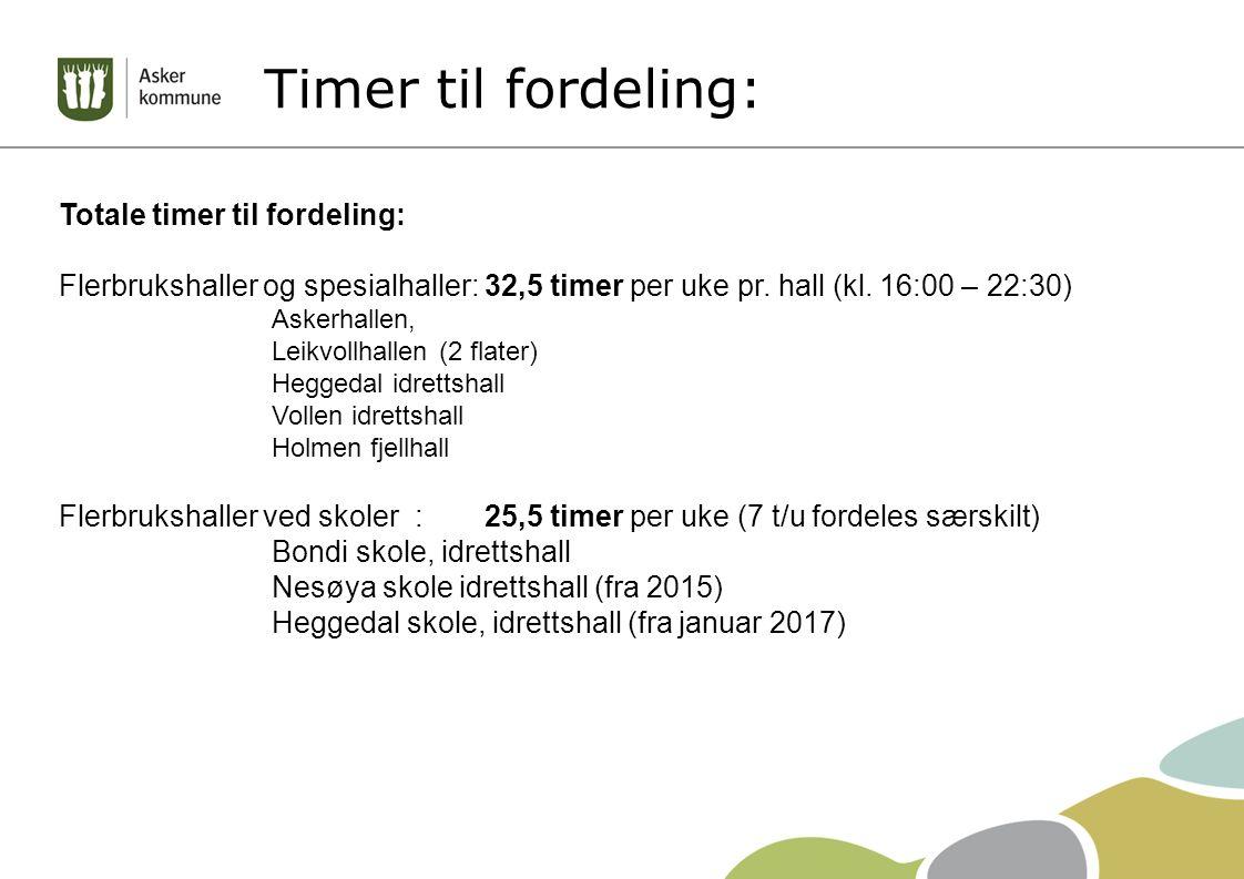 Totale timer til fordeling: Flerbrukshaller og spesialhaller:32,5 timer per uke pr. hall (kl. 16:00 – 22:30) Askerhallen, Leikvollhallen (2 flater) He
