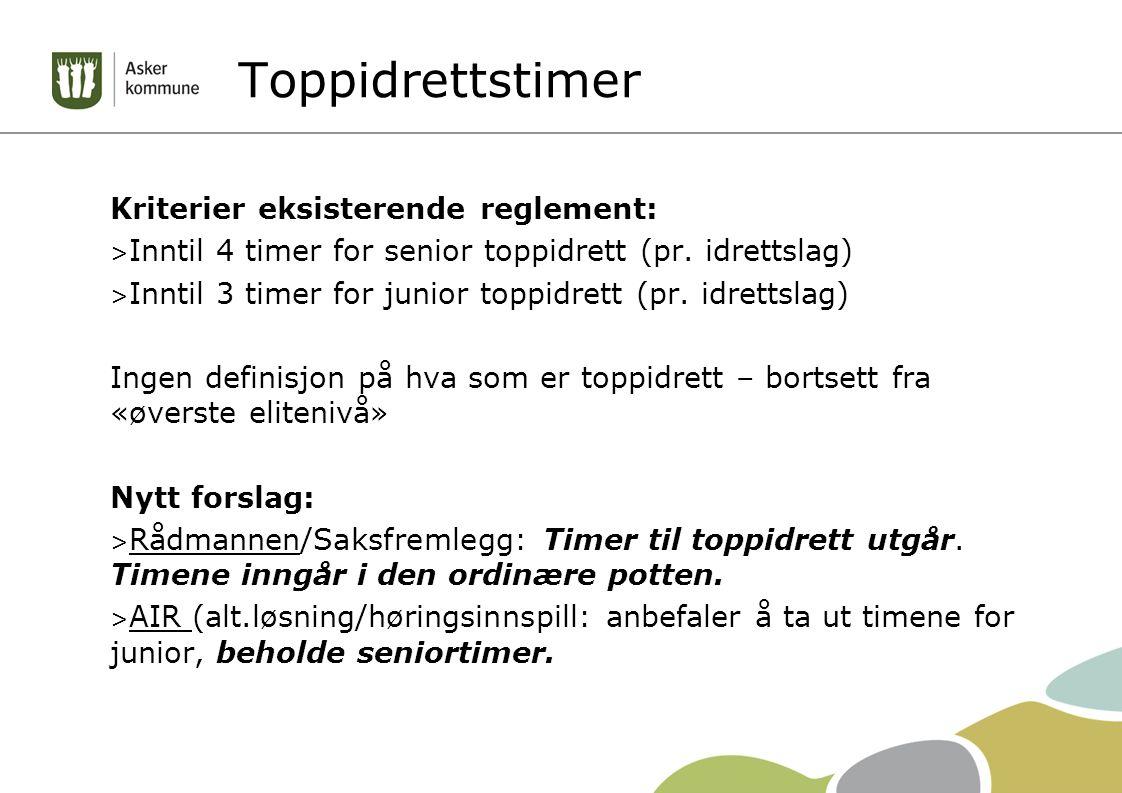 Toppidrettstimer Kriterier eksisterende reglement: > Inntil 4 timer for senior toppidrett (pr. idrettslag) > Inntil 3 timer for junior toppidrett (pr.