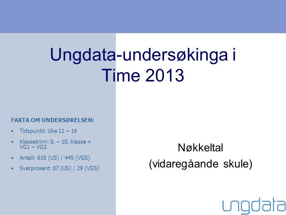 Ungdata-undersøkinga i Time 2013 Nøkkeltal (vidaregåande skule) FAKTA OM UNDERSØKELSEN: Tidspunkt: Uke 11 – 16 Klassetrinn: 8.