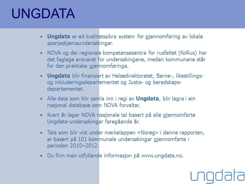 UNGDATA Ungdata er eit kvalitetssikra system for gjennomføring av lokale spørjeskjemaundersøkingar.