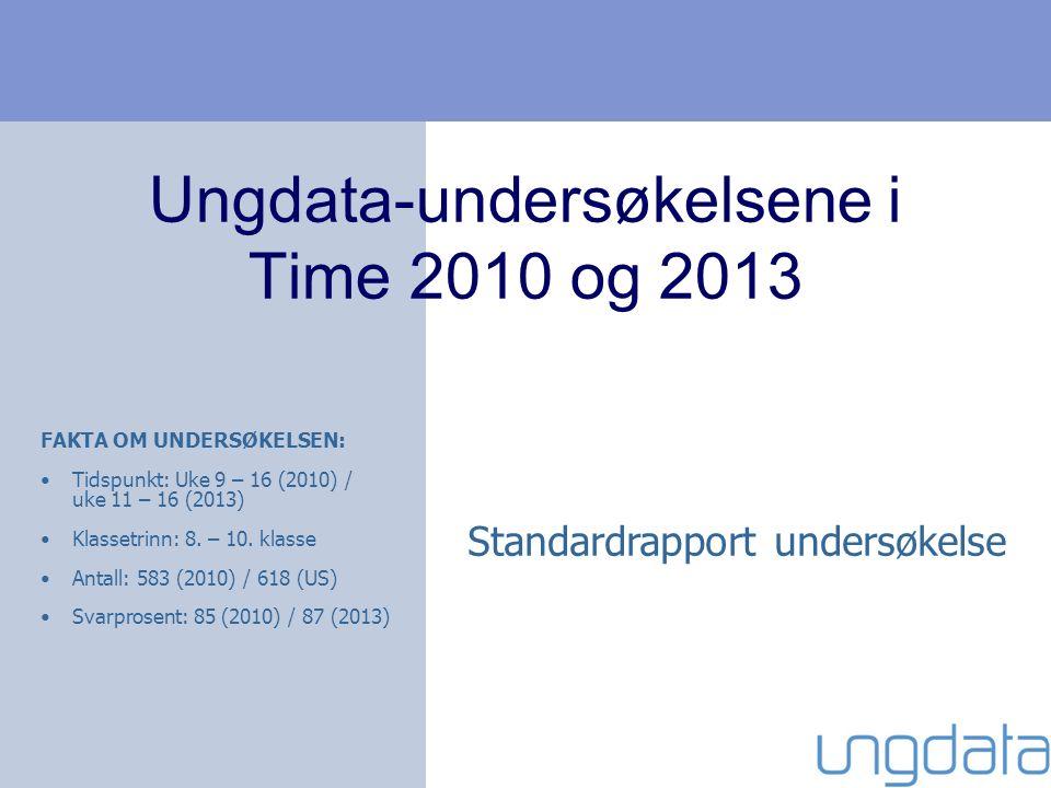 Ungdata-undersøkelsene i Time 2010 og 2013 Standardrapport undersøkelse FAKTA OM UNDERSØKELSEN: Tidspunkt: Uke 9 – 16 (2010) / uke 11 – 16 (2013) Klassetrinn: 8.