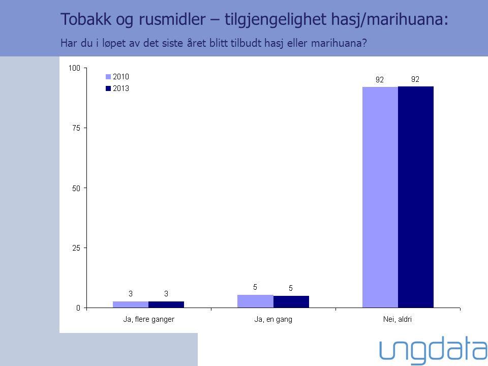 Tobakk og rusmidler – tilgjengelighet hasj/marihuana: Har du i løpet av det siste året blitt tilbudt hasj eller marihuana