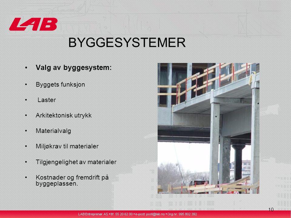 10 BYGGESYSTEMER Valg av byggesystem: Byggets funksjon Laster Arkitektonisk utrykk Materialvalg Miljøkrav til materialer Tilgjengelighet av materialer Kostnader og fremdrift på byggeplassen.