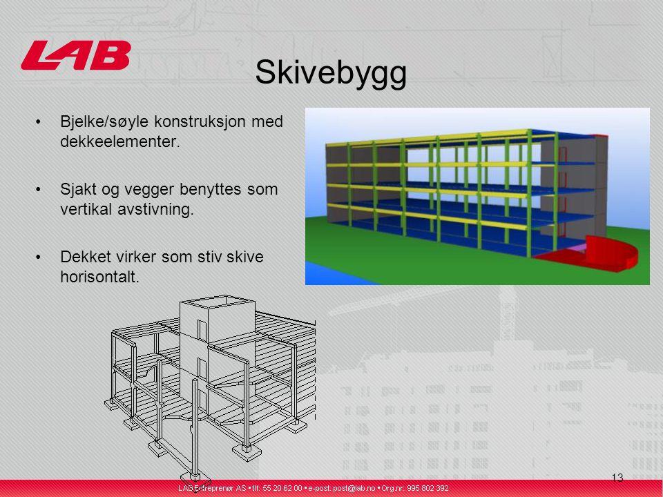13 Skivebygg Bjelke/søyle konstruksjon med dekkeelementer.