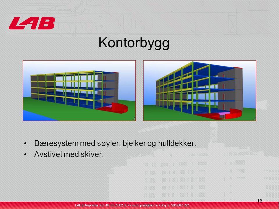 16 Kontorbygg Bæresystem med søyler, bjelker og hulldekker. Avstivet med skiver.