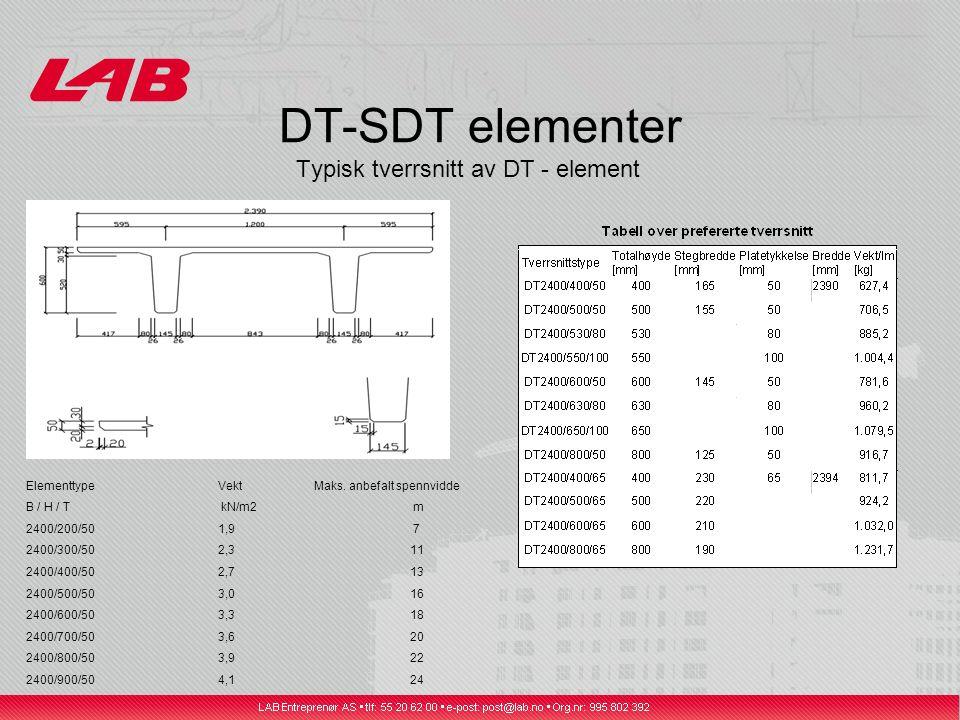DT-SDT elementer Typisk tverrsnitt av DT - element Elementtype Vekt Maks.