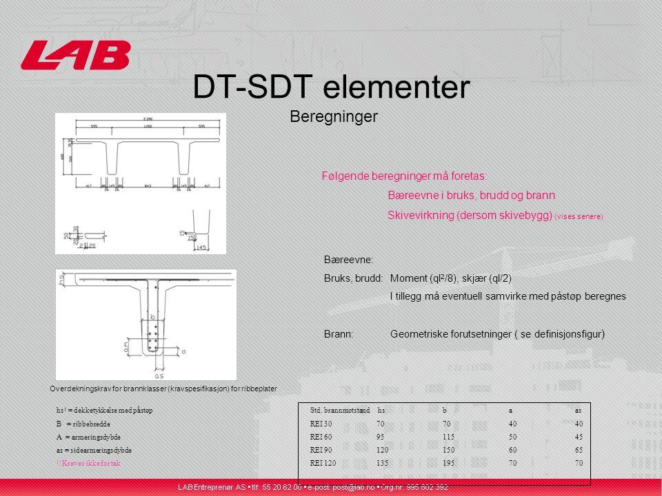 DT-SDT elementer Beregninger Overdekningskrav for brannklasser (kravspesifikasjon) for ribbeplater Bæreevne: Bruks, brudd: Moment (ql 2 /8), skjær (ql/2) I tillegg må eventuell samvirke med påstøp beregnes Brann:Geometriske forutsetninger ( se definisjonsfigur ) hs 1 = dekketykkelse med påstøp B = ribbebredde A = armeringsdybde as = sidearmeringsdybde 1) Kreves ikke for tak Std.