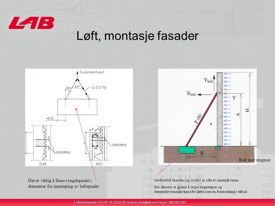 Løft, montasje fasader Mothold til fasader (og søyler) er ofte et omstridt tema.