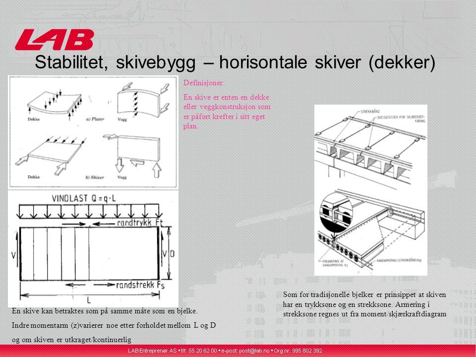 Stabilitet, skivebygg – horisontale skiver (dekker) Som for tradisjonelle bjelker er prinsippet at skiven har en trykksone og en strekksone.
