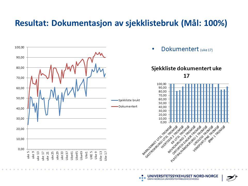 Dokumentert (uke 17) Resultat: Dokumentasjon av sjekklistebruk (Mål: 100%)