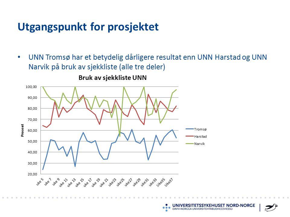 UNN Tromsø har et betydelig dårligere resultat enn UNN Harstad og UNN Narvik på bruk av sjekkliste (alle tre deler) Utgangspunkt for prosjektet