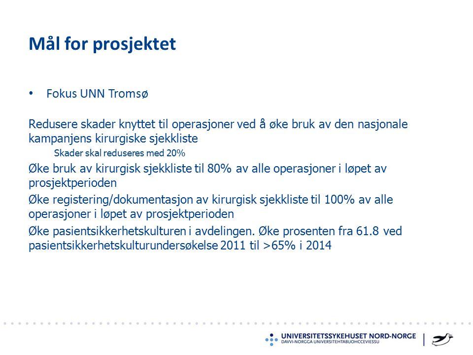 Fokus UNN Tromsø Mål for prosjektet Redusere skader knyttet til operasjoner ved å øke bruk av den nasjonale kampanjens kirurgiske sjekkliste Skader skal reduseres med 20% Øke bruk av kirurgisk sjekkliste til 80% av alle operasjoner i løpet av prosjektperioden Øke registering/dokumentasjon av kirurgisk sjekkliste til 100% av alle operasjoner i løpet av prosjektperioden Øke pasientsikkerhetskulturen i avdelingen.