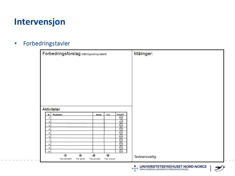 Forbedringstavler Intervensjon