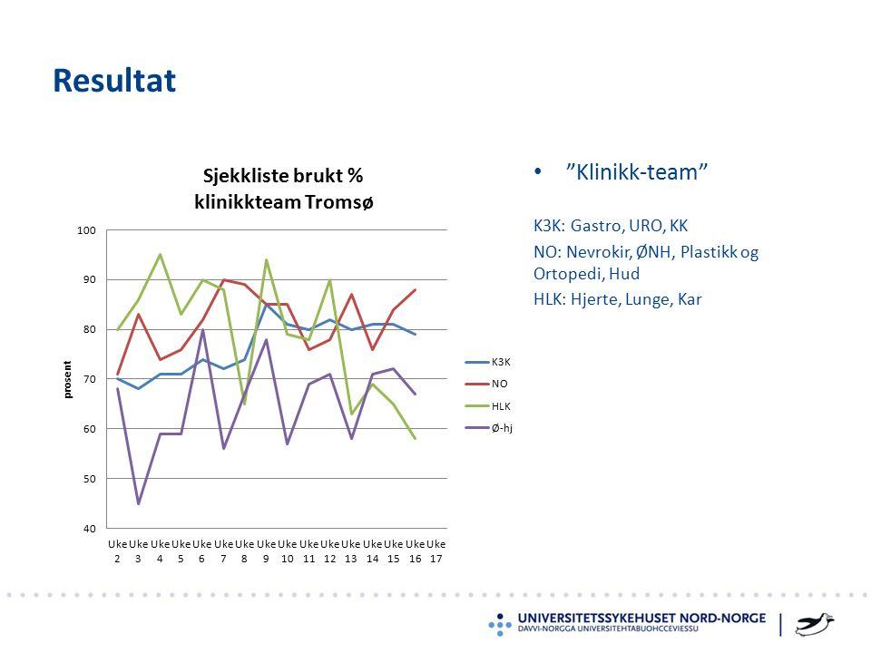 Klinikk-team Resultat K3K: Gastro, URO, KK NO: Nevrokir, ØNH, Plastikk og Ortopedi, Hud HLK: Hjerte, Lunge, Kar