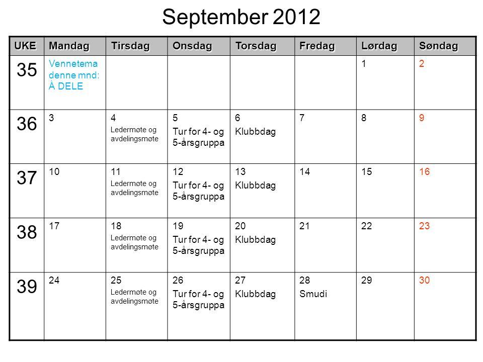September 2012UKEMandagTirsdagOnsdagTorsdagFredagLørdagSøndag 35 Vennetema denne mnd: Å DELE 12 36 34 Ledermøte og avdelingsmøte 5 Tur for 4- og 5-års