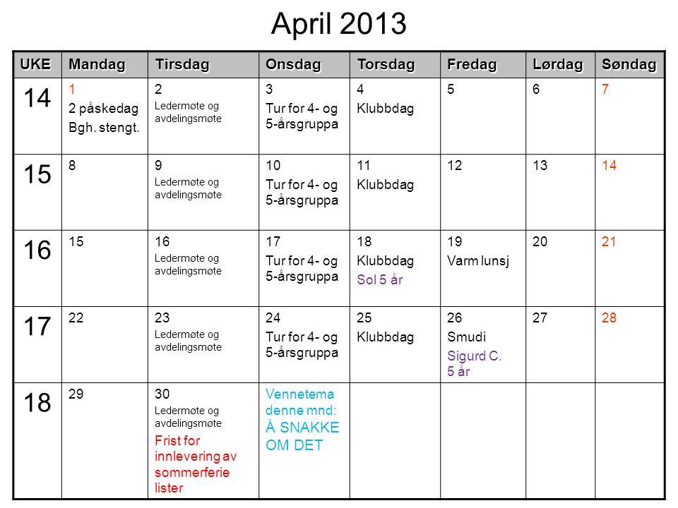 April 2013UKEMandagTirsdagOnsdagTorsdagFredagLørdagSøndag 14 1 2 påskedag Bgh. stengt. 2 Ledermøte og avdelingsmøte 3 Tur for 4- og 5-årsgruppa 4 Klub