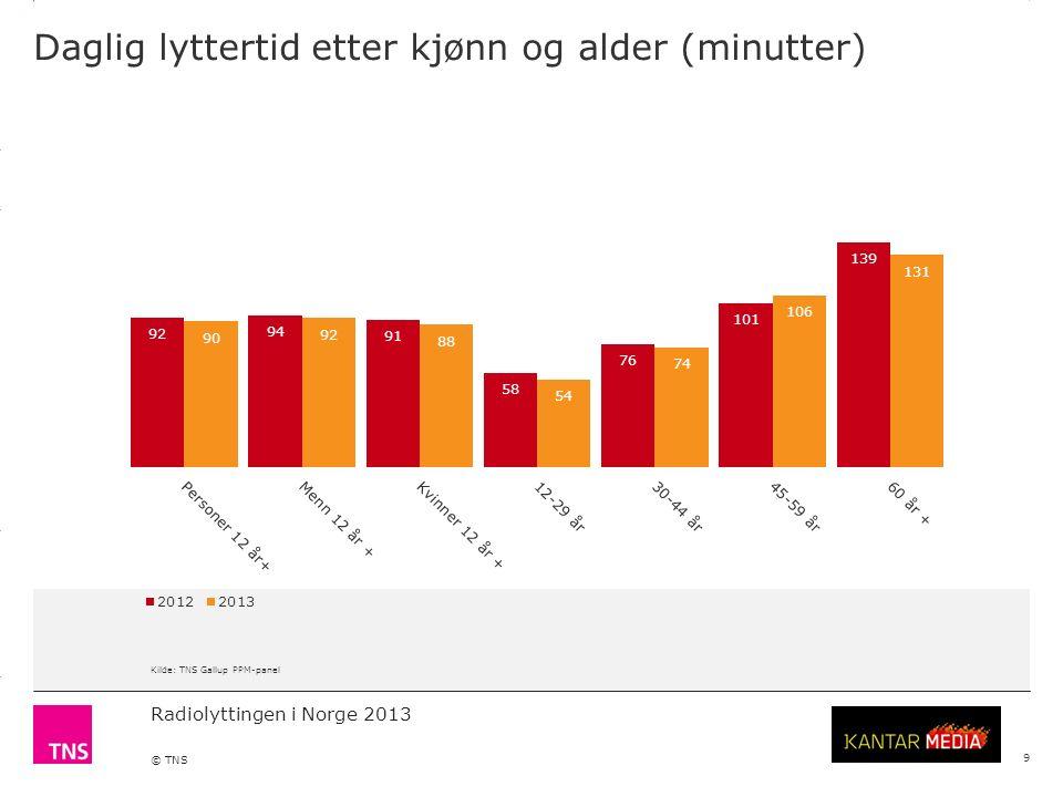 3.14 X AXIS 6.65 BASE MARGIN 5.95 TOP MARGIN 4.52 CHART TOP 11.90 LEFT MARGIN 11.90 RIGHT MARGIN Radiolyttingen i Norge 2013 © TNS 5 Vedlegg