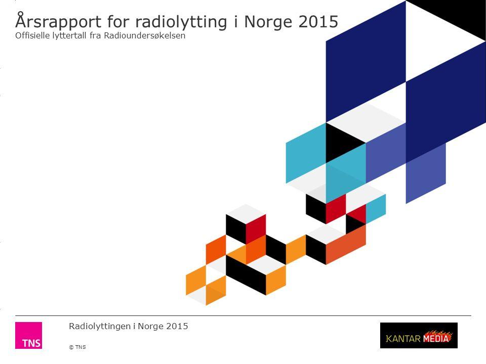 3.14 X AXIS 6.65 BASE MARGIN 5.95 TOP MARGIN 4.52 CHART TOP 11.90 LEFT MARGIN 11.90 RIGHT MARGIN Radiolyttingen i Norge 2015 © TNS Årsrapport for radiolytting i Norge 2015 Offisielle lyttertall fra Radioundersøkelsen