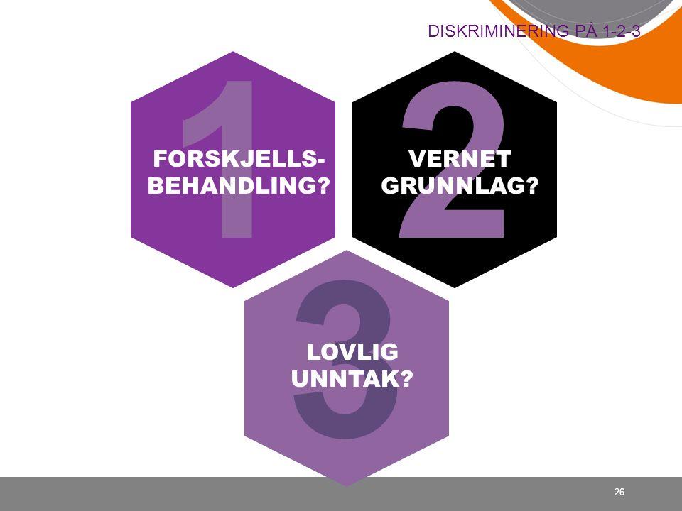 26 DISKRIMINERING PÅ 1-2-3 12 3 FORSKJELLS- BEHANDLING? VERNET GRUNNLAG? LOVLIG UNNTAK?