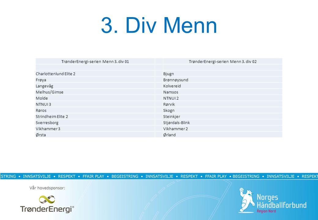 3. Div Menn TrønderEnergi-serien Menn 3. div 01TrønderEnergi-serien Menn 3.